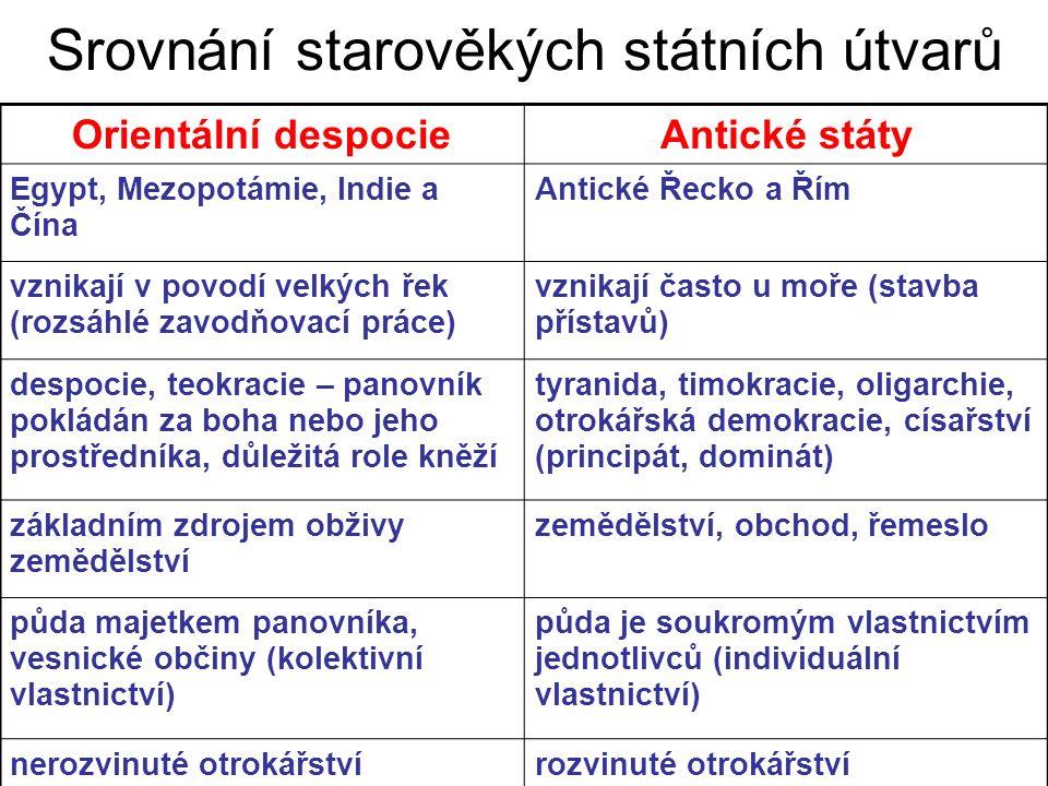 Srovnání starověkých státních útvarů