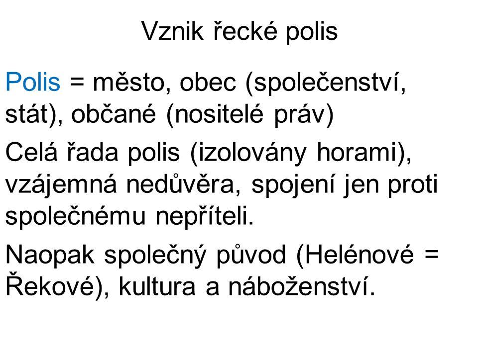 Vznik řecké polis Polis = město, obec (společenství, stát), občané (nositelé práv)
