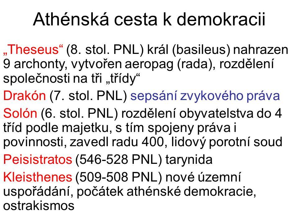 Athénská cesta k demokracii