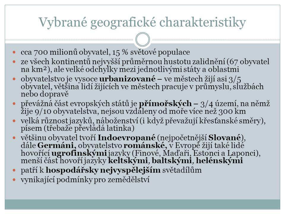 Vybrané geografické charakteristiky
