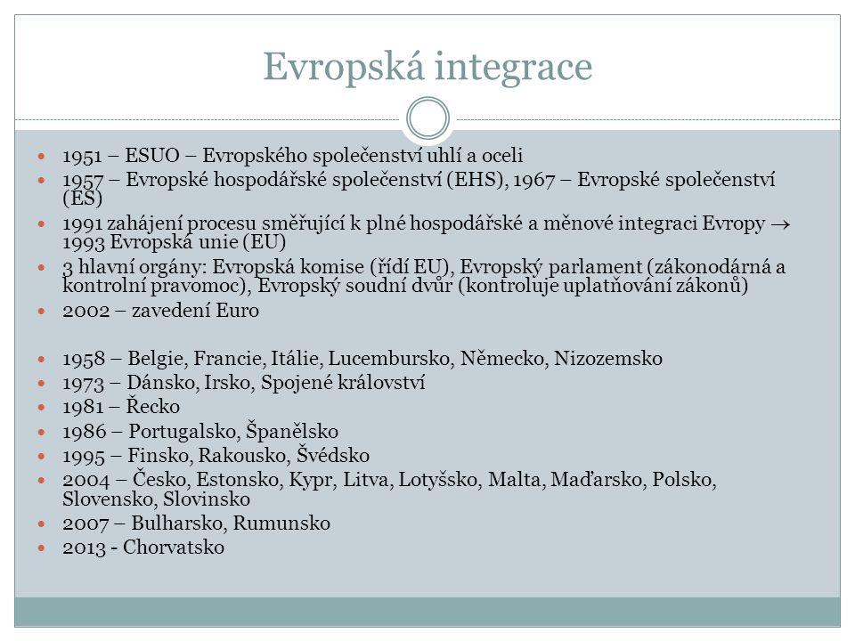 Evropská integrace 1951 – ESUO – Evropského společenství uhlí a oceli