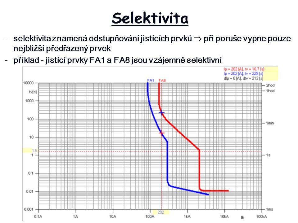 Selektivita - selektivita znamená odstupňování jistících prvků  při poruše vypne pouze nejbližší předřazený prvek.