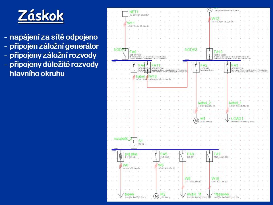 Záskok - napájení za sítě odpojeno - připojen záložní generátor