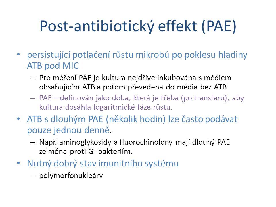 Post-antibiotický effekt (PAE)