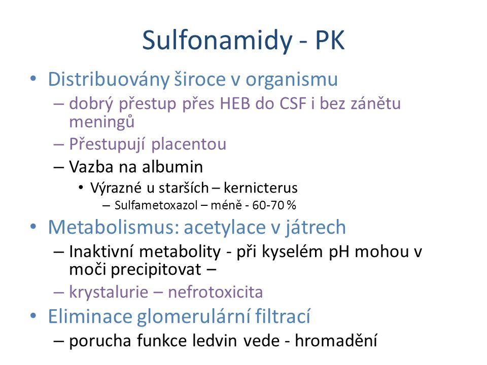 Sulfonamidy - PK Distribuovány široce v organismu