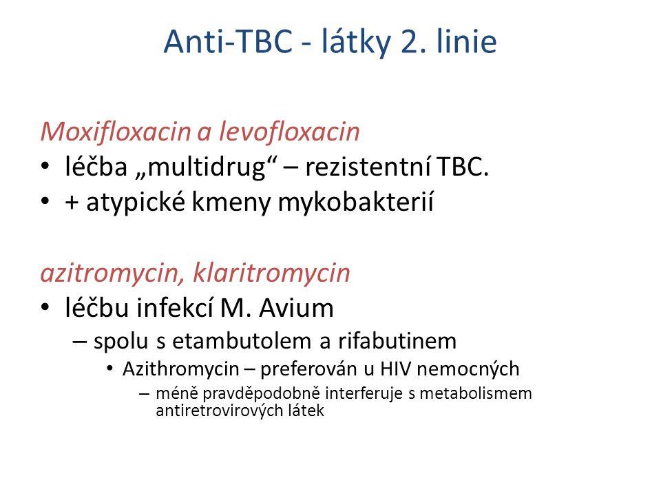 Anti-TBC - látky 2. linie Moxifloxacin a levofloxacin