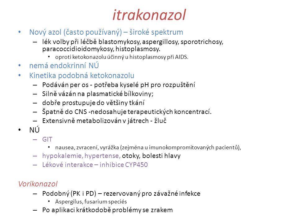 itrakonazol Nový azol (často používaný) – široké spektrum