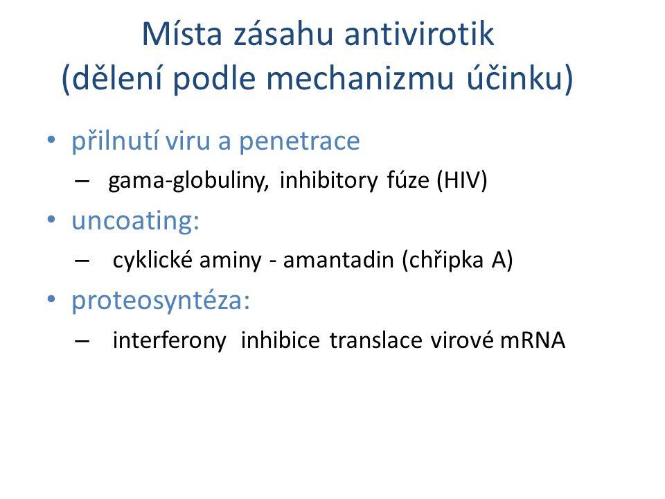 Místa zásahu antivirotik (dělení podle mechanizmu účinku)