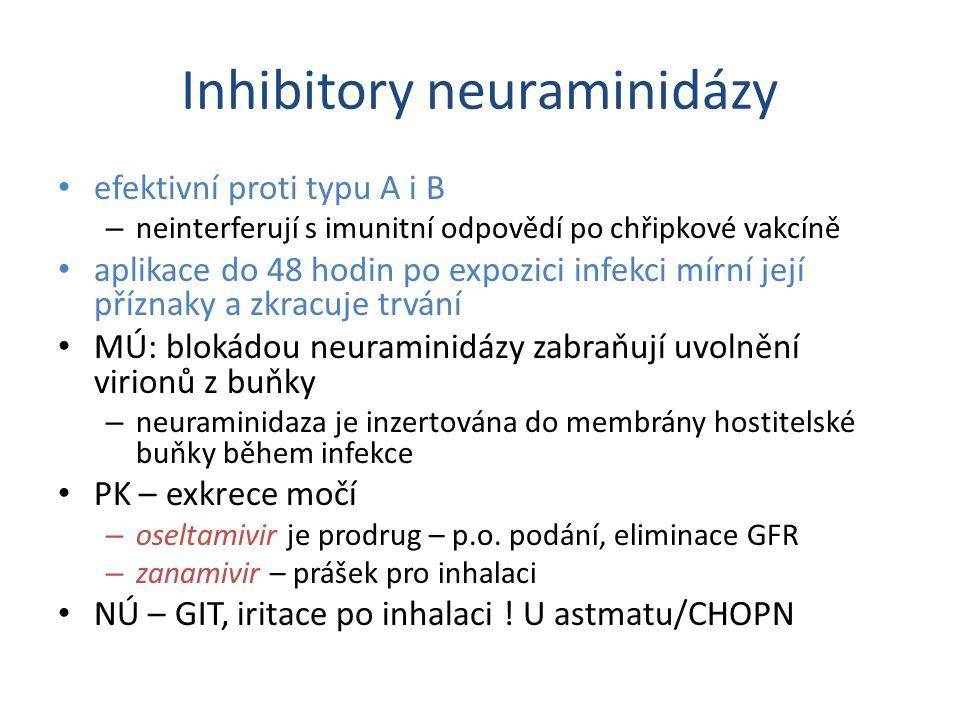 Inhibitory neuraminidázy