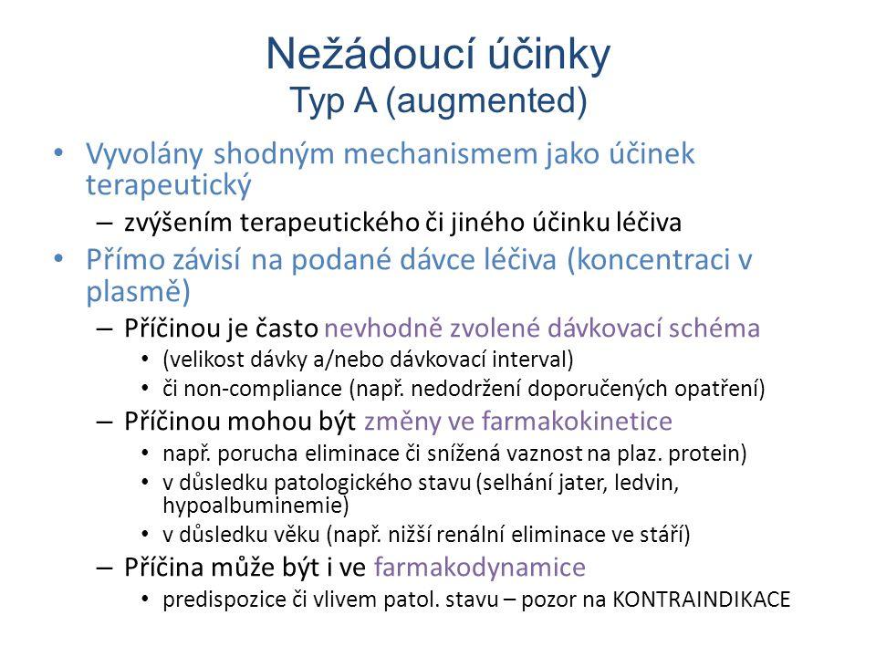 Nežádoucí účinky Typ A (augmented)