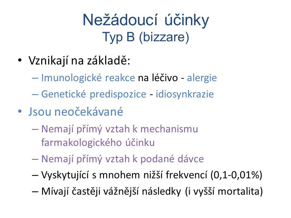 Nežádoucí účinky Typ B (bizzare)