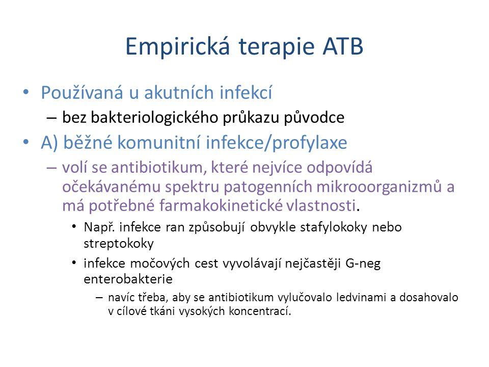 Empirická terapie ATB Používaná u akutních infekcí