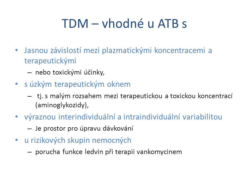 TDM – vhodné u ATB s Jasnou závislostí mezi plazmatickými koncentracemi a terapeutickými. nebo toxickými účinky,