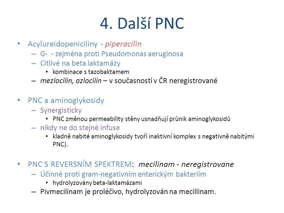 4. Další PNC Acylureidopeniciliny - piperacilin PNC a aminoglykosidy