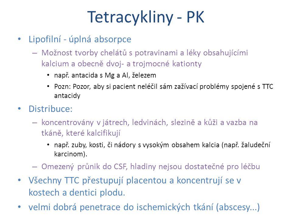 Tetracykliny - PK Lipofilní - úplná absorpce Distribuce: