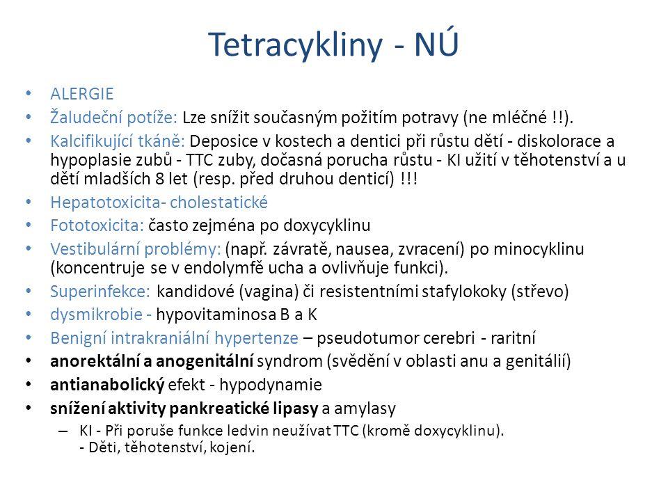 Tetracykliny - NÚ ALERGIE
