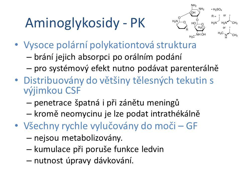 Aminoglykosidy - PK Vysoce polární polykationtová struktura
