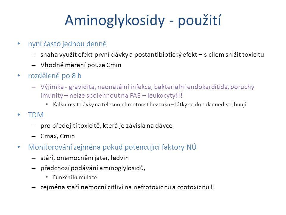 Aminoglykosidy - použití