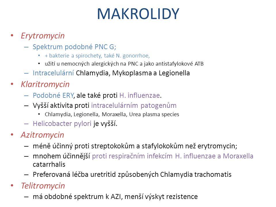 MAKROLIDY Erytromycin Klaritromycin Azitromycin Telitromycin