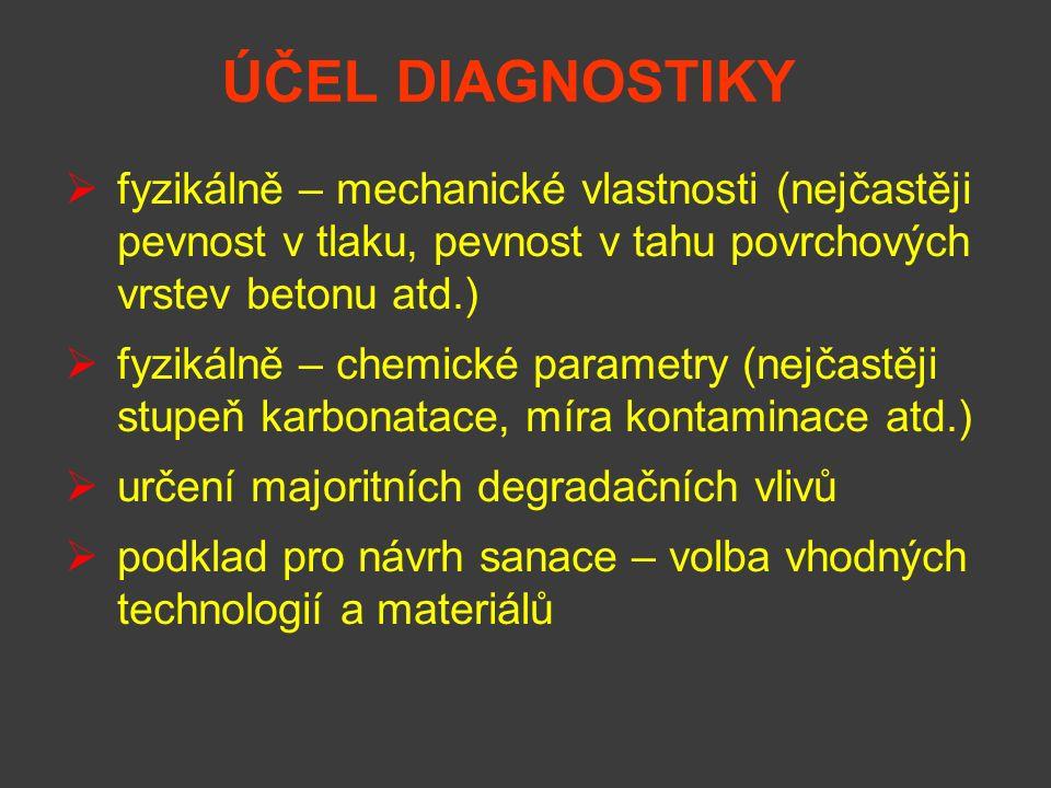 ÚČEL DIAGNOSTIKY fyzikálně – mechanické vlastnosti (nejčastěji pevnost v tlaku, pevnost v tahu povrchových vrstev betonu atd.)