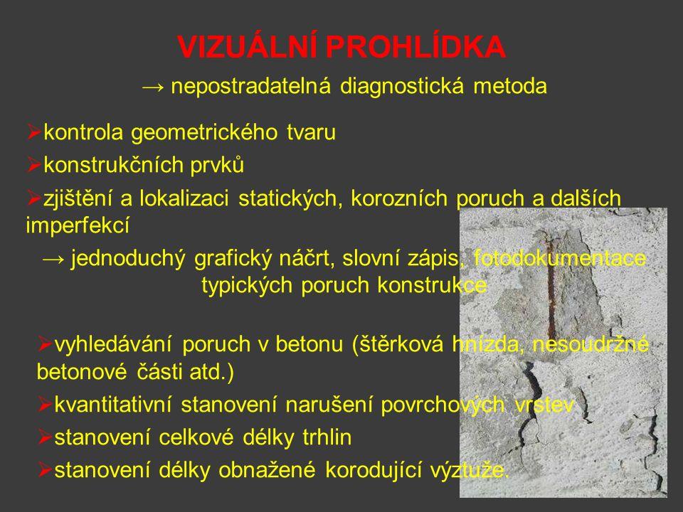 → nepostradatelná diagnostická metoda