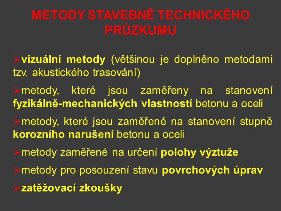 METODY STAVEBNĚ TECHNICKÉHO PRŮZKUMU