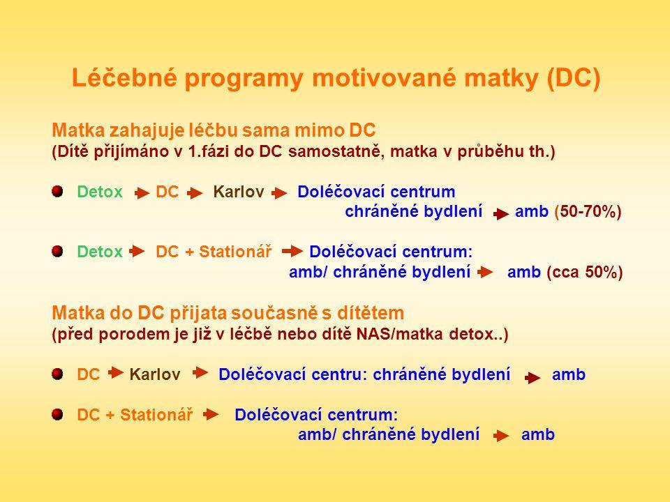 Léčebné programy motivované matky (DC)
