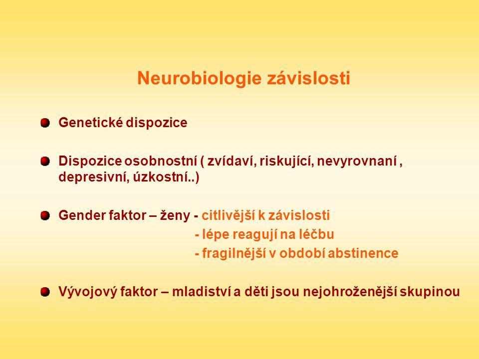 Neurobiologie závislosti