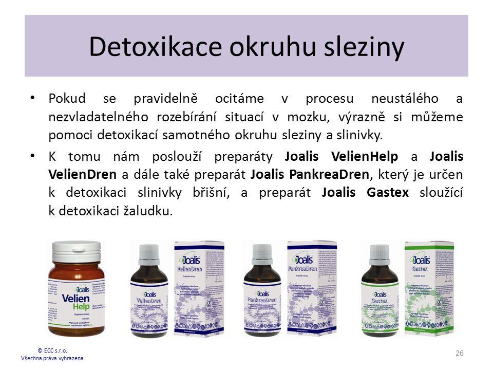 Detoxikace okruhu sleziny