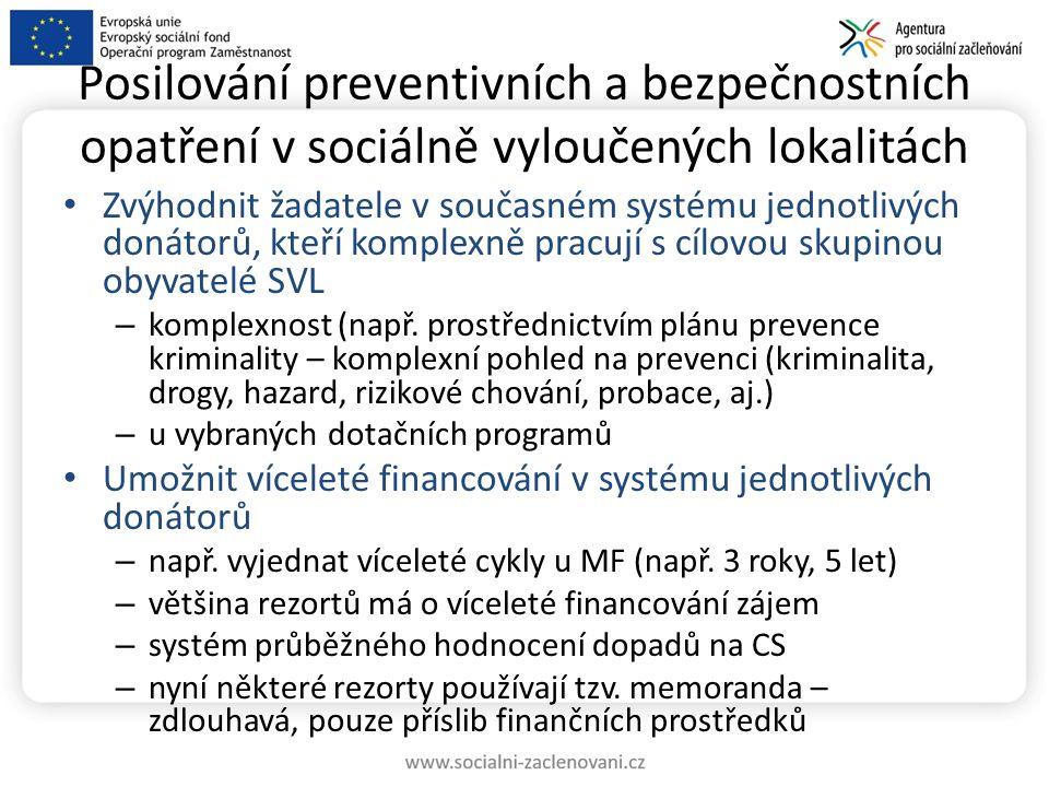 Posilování preventivních a bezpečnostních opatření v sociálně vyloučených lokalitách
