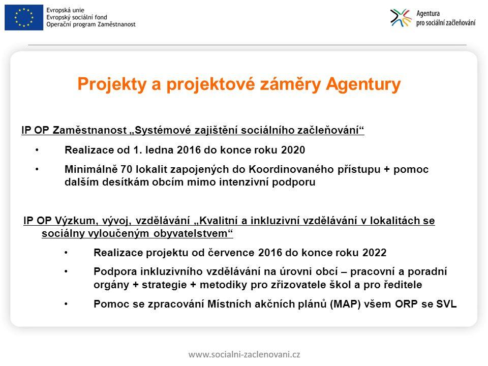 Projekty a projektové záměry Agentury