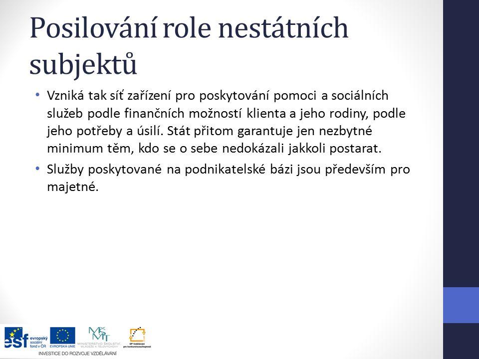 Posilování role nestátních subjektů