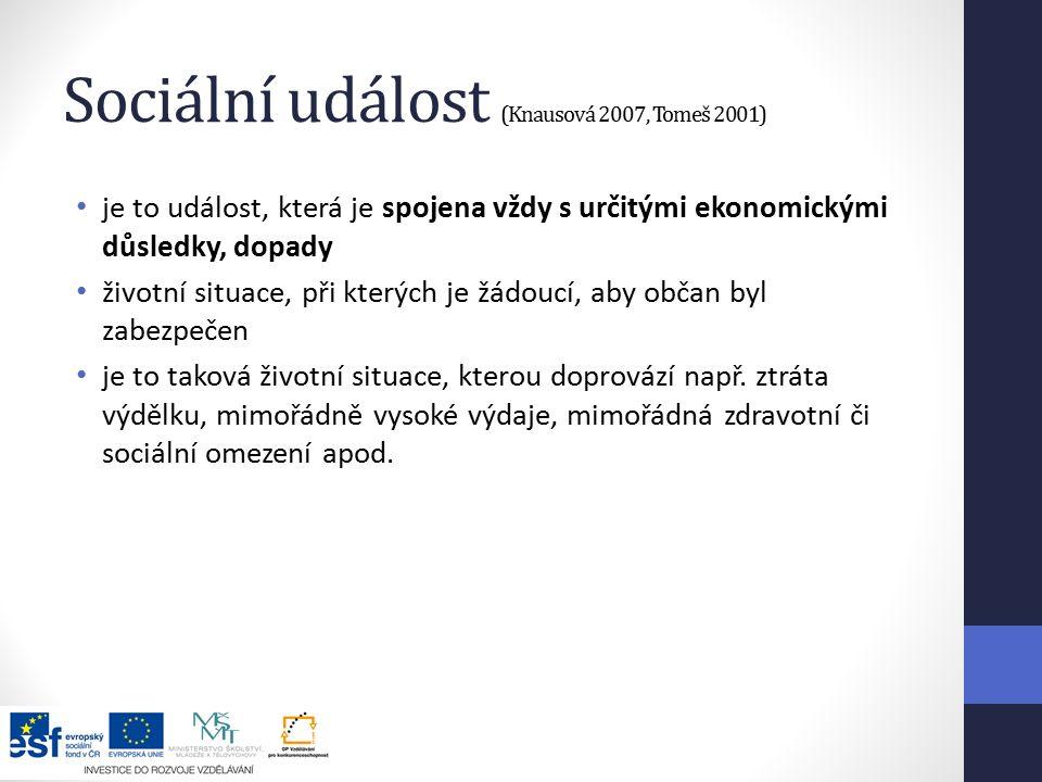 Sociální událost (Knausová 2007, Tomeš 2001)