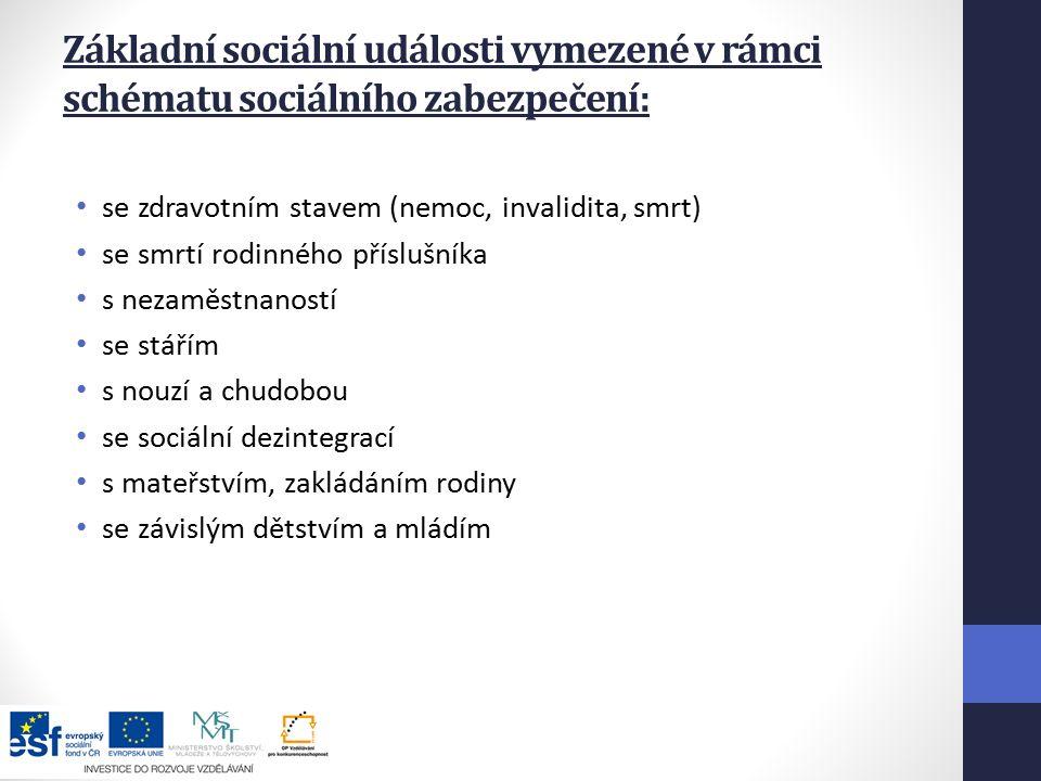 Základní sociální události vymezené v rámci schématu sociálního zabezpečení: