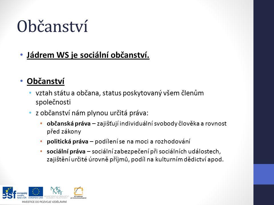 Občanství Jádrem WS je sociální občanství. Občanství