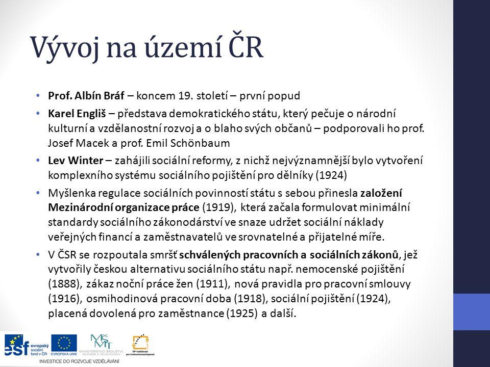 Vývoj na území ČR Prof. Albín Bráf – koncem 19. století – první popud