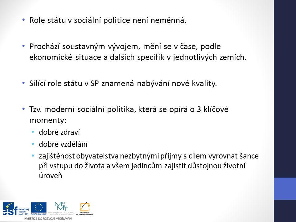Role státu v sociální politice není neměnná.