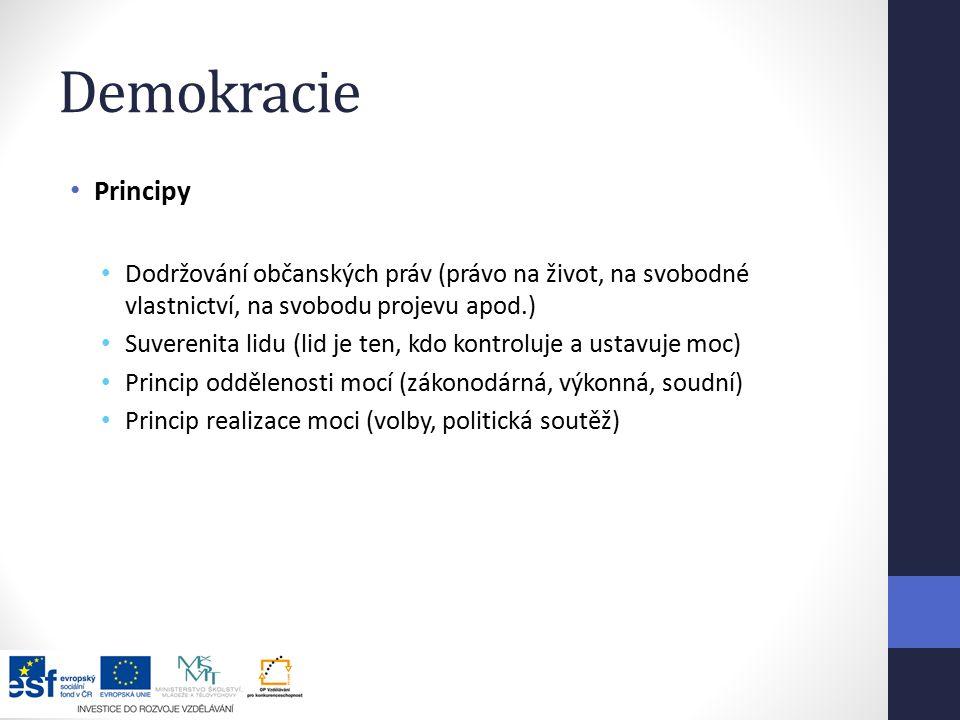 Demokracie Principy. Dodržování občanských práv (právo na život, na svobodné vlastnictví, na svobodu projevu apod.)