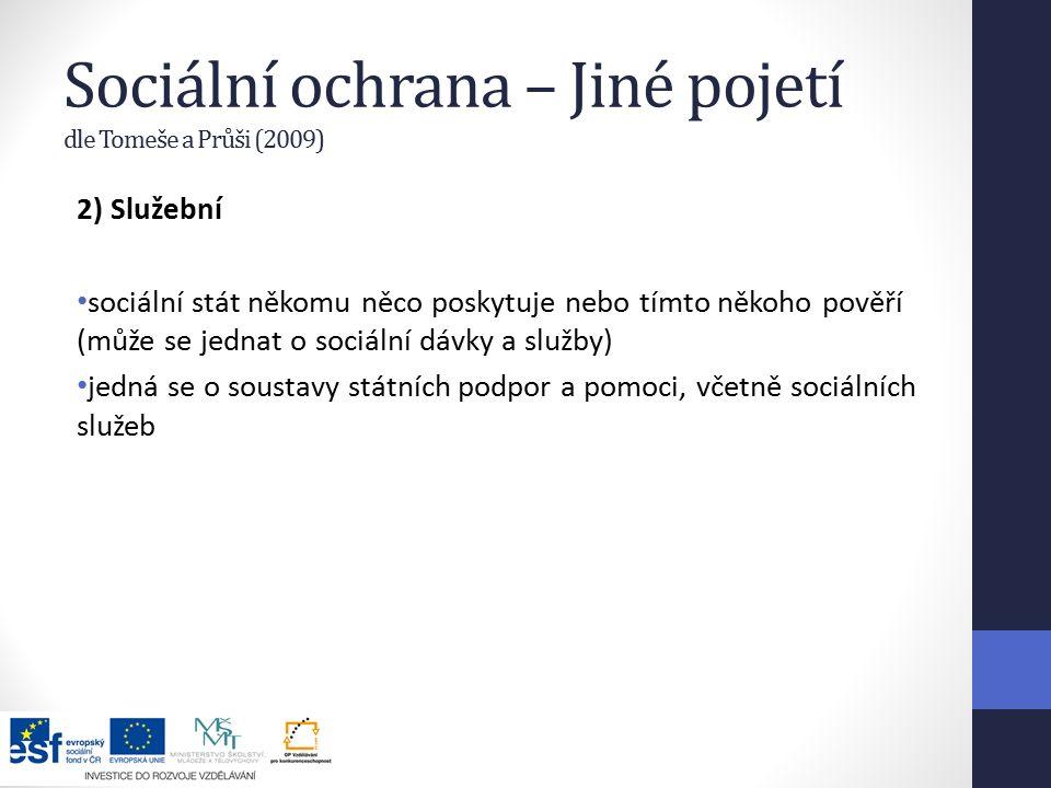 Sociální ochrana – Jiné pojetí dle Tomeše a Průši (2009)