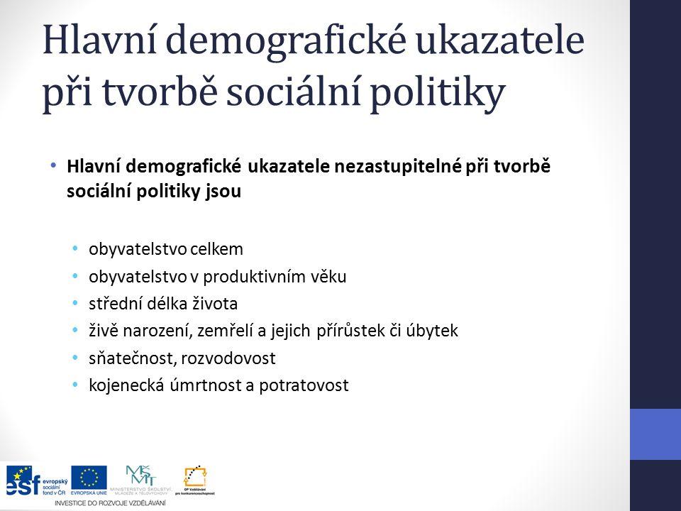 Hlavní demografické ukazatele při tvorbě sociální politiky