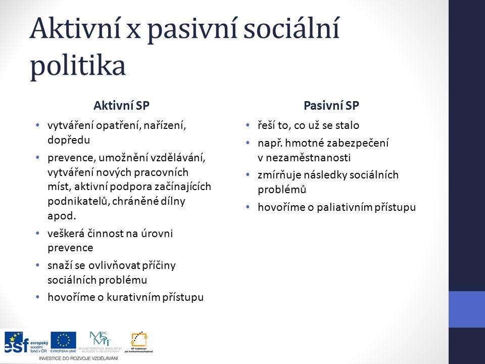 Aktivní x pasivní sociální politika