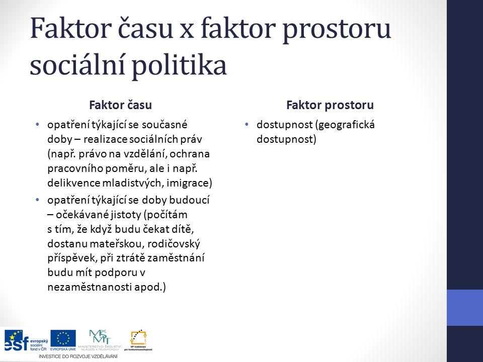 Faktor času x faktor prostoru sociální politika