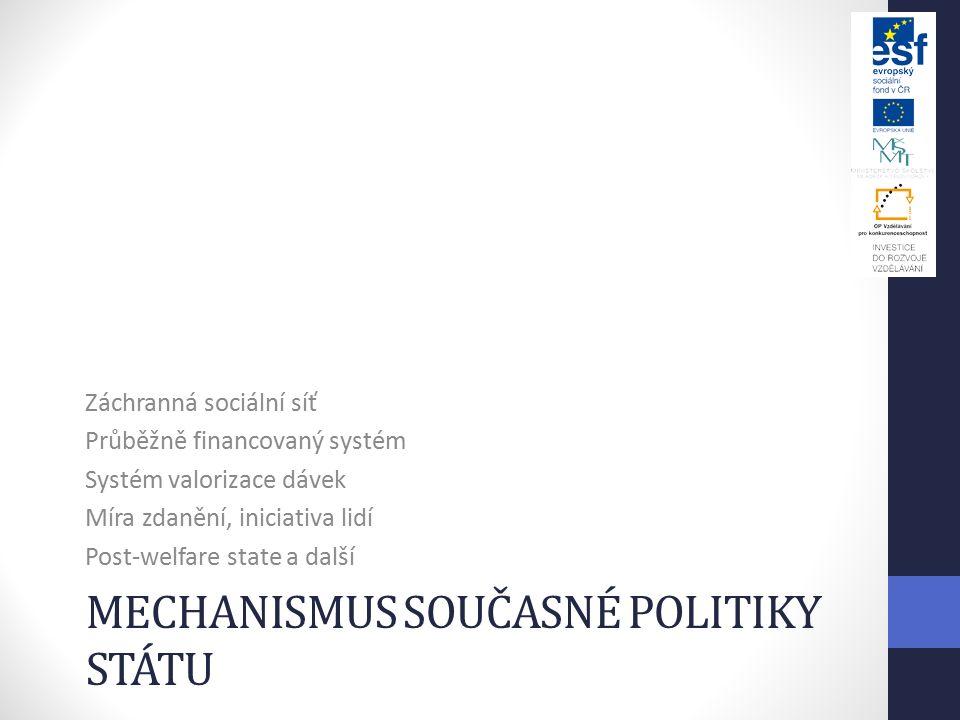Mechanismus současné politiky státu