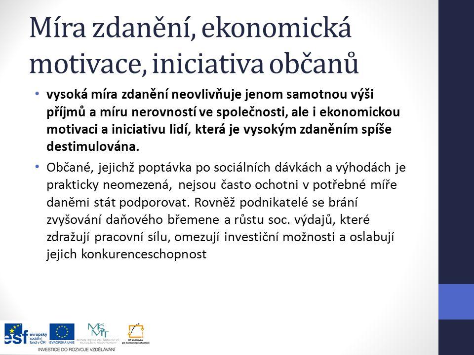 Míra zdanění, ekonomická motivace, iniciativa občanů