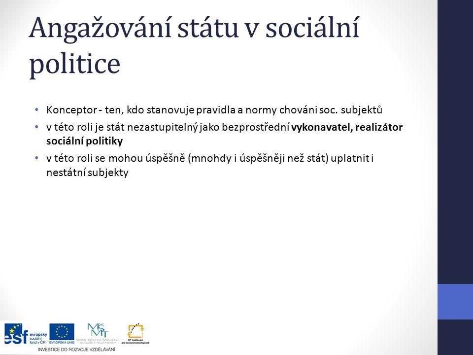 Angažování státu v sociální politice