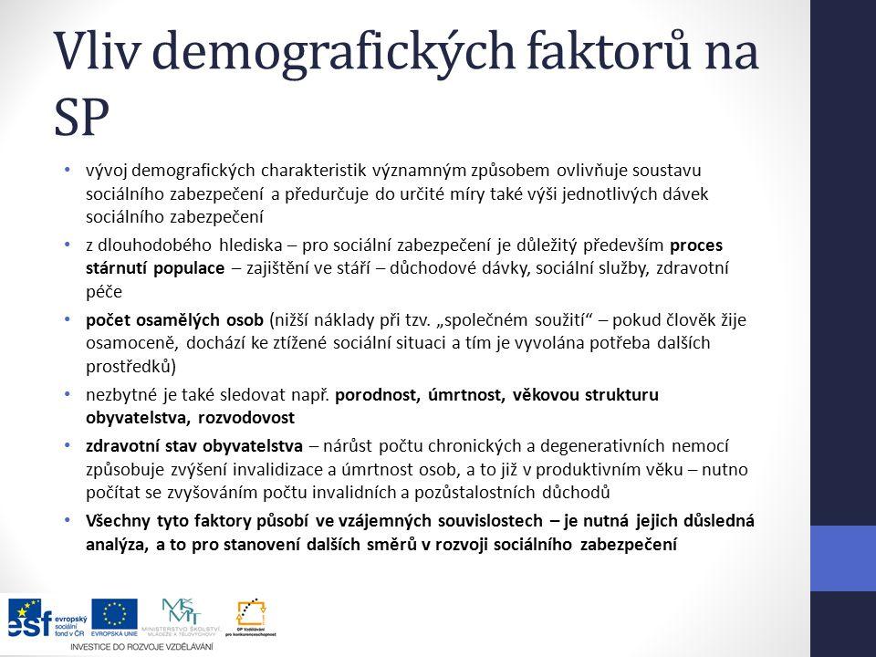 Vliv demografických faktorů na SP