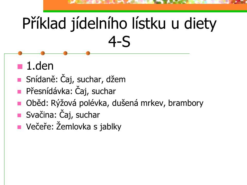 Příklad jídelního lístku u diety 4-S