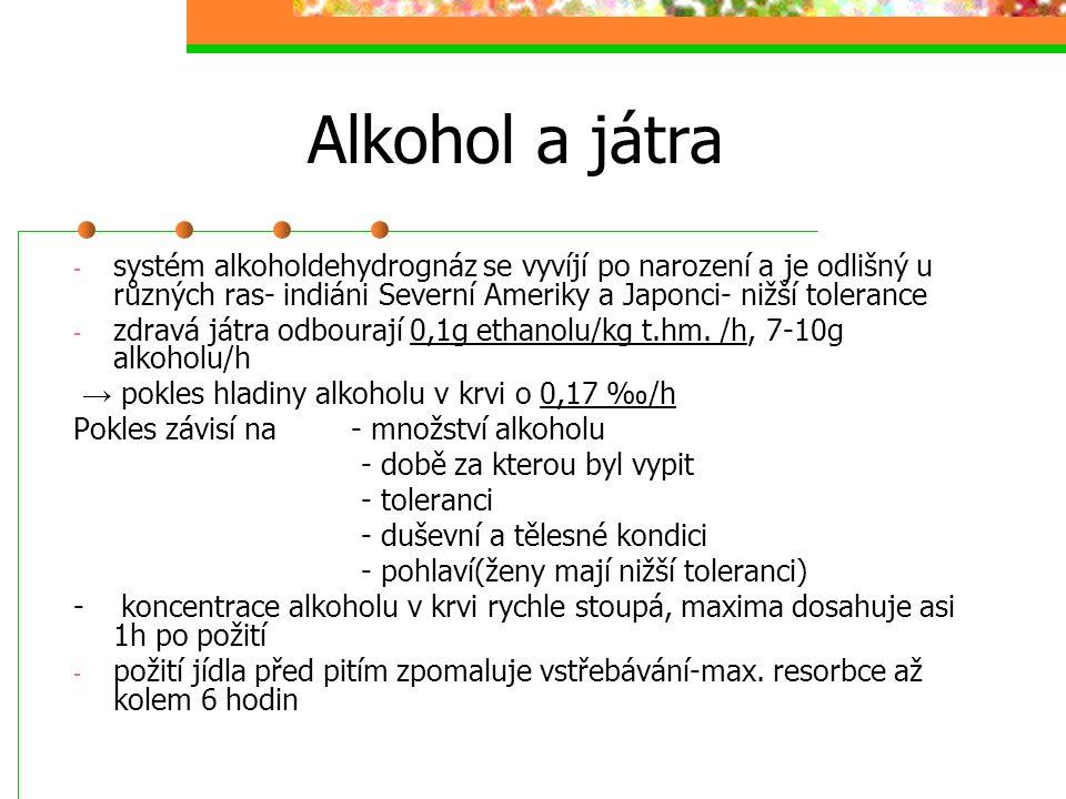 Alkohol a játra systém alkoholdehydrognáz se vyvíjí po narození a je odlišný u různých ras- indiáni Severní Ameriky a Japonci- nižší tolerance.