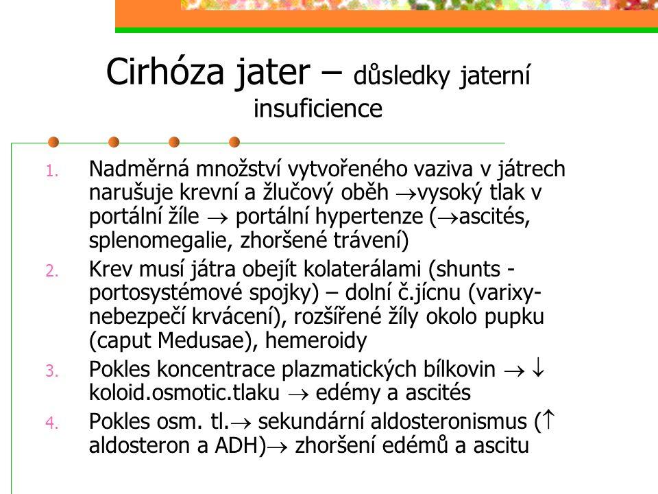 Cirhóza jater – důsledky jaterní insuficience
