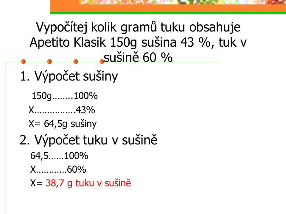 Vypočítej kolik gramů tuku obsahuje Apetito Klasik 150g sušina 43 %, tuk v sušině 60 %